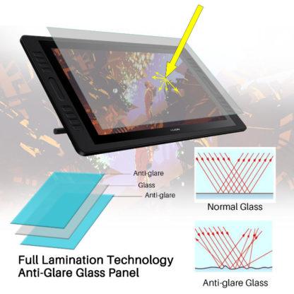 KAMVAS Pro 20 (2019) Anti-glare glass